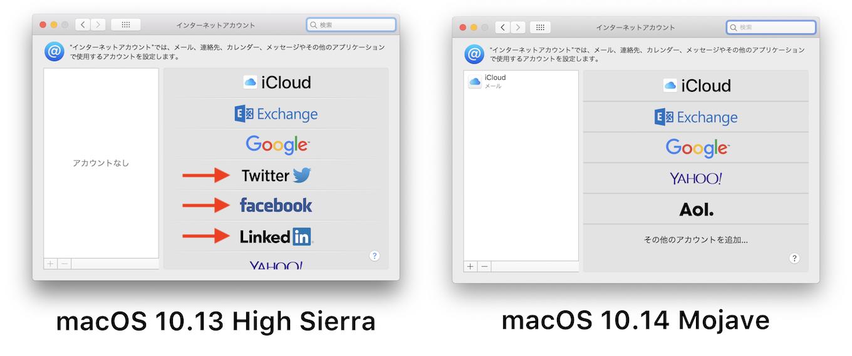 macOS 10.13 High SierraとmacOS 10.14 Mojaveのインターネットアカウント