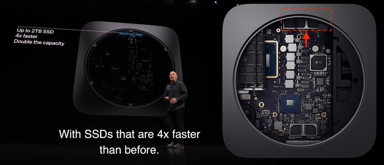 Mac mini (2018)のSSD位置