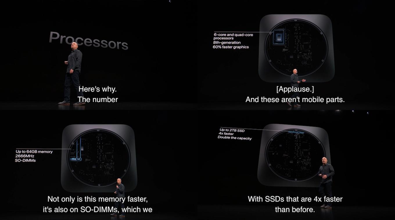Mac mini 2018のスペック
