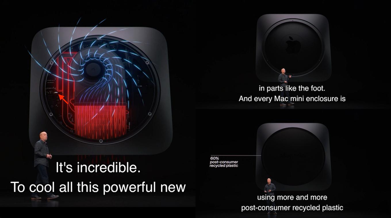 Mac mini (2018)のメモリ