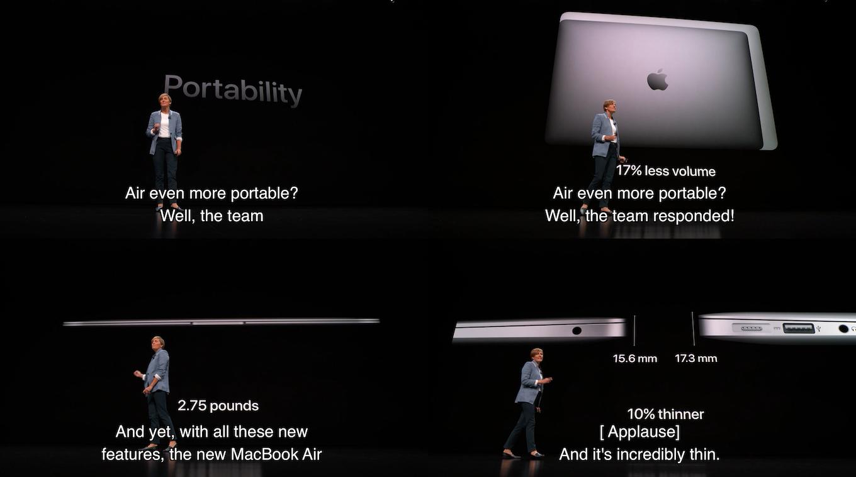 MacBook Air 2018のサイズ