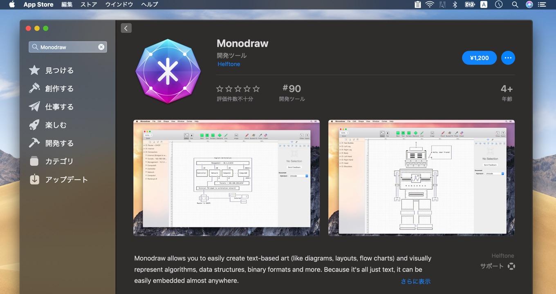 Monodrawがメンテナンスモードに