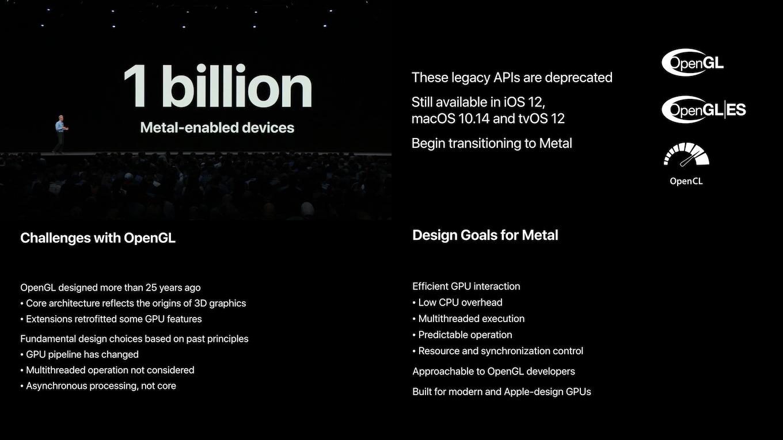 NVIDIA、macOS 10 14 MojaveへアップグレードしたMacでNVIDIA GPUの