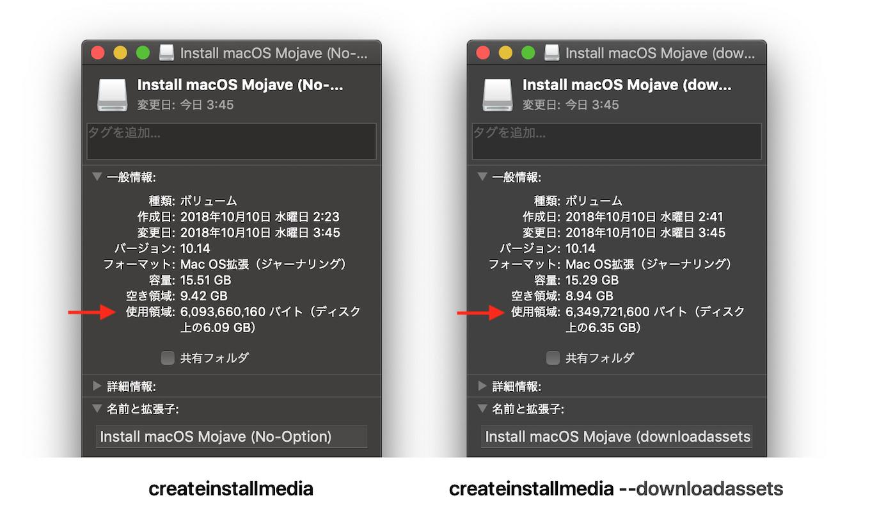 macOS 10.14 Mojaveのインストーラーサイズ