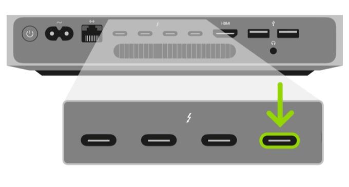 Mac mini で Apple T2 セキュリティチップのファームウェア復元に使用する Thunderbolt ポート
