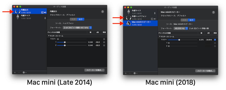 Mac mini (Late 2014)とMac mini (2018)のオーディオソース