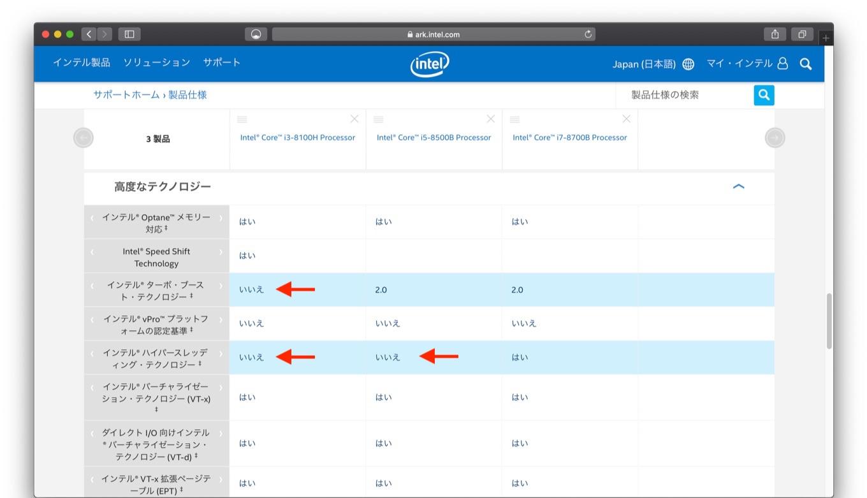 Mac mini (2018)に採用されているCore i3とi5, i7の比較