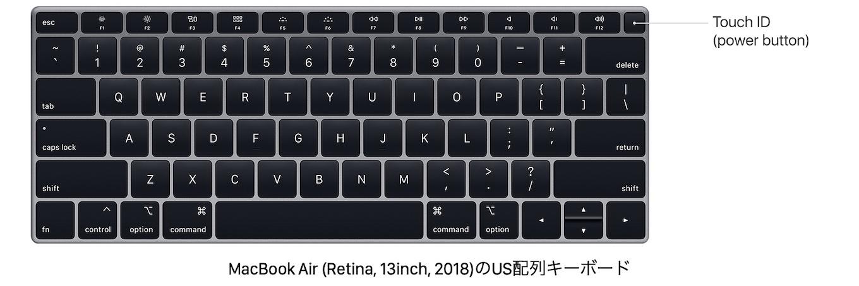 MacBook Air (Retina, 13inch, 2018)のキーボード