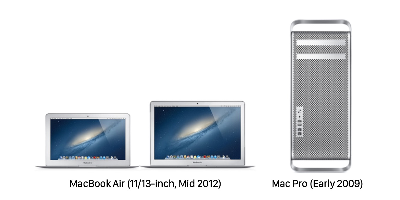 MacBook Air Mid 2012とMac Pro 2009