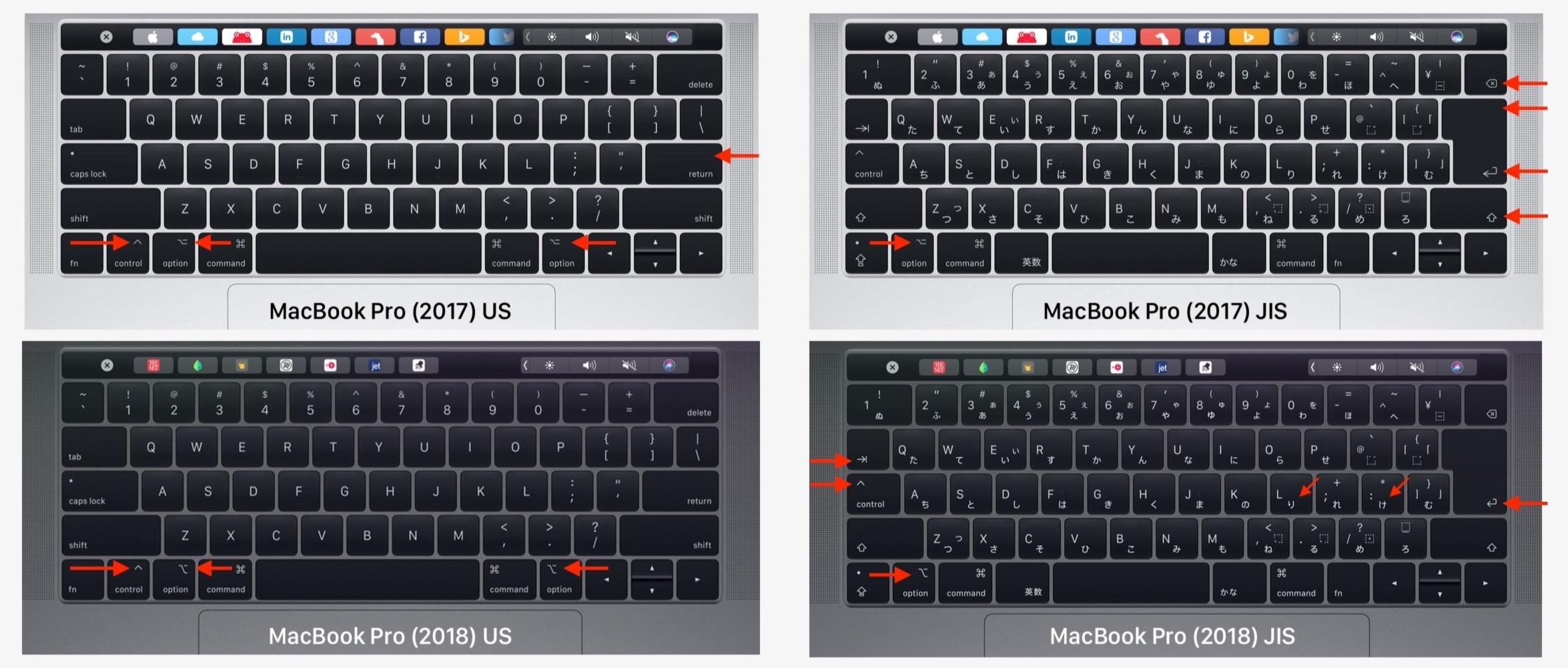 MacBook Pro 2017と2018のキートップ