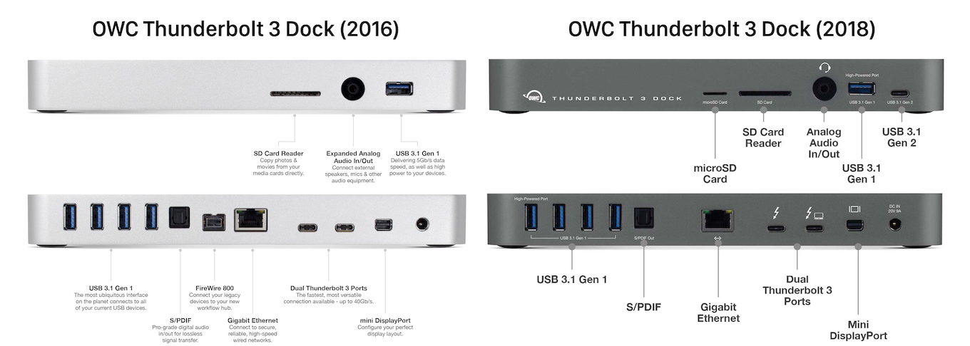 OWC Expands Line of Award-Winning Thunderbolt 3 Docks