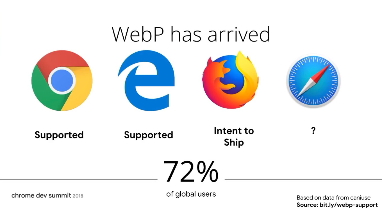 WebPサポートブラウザ