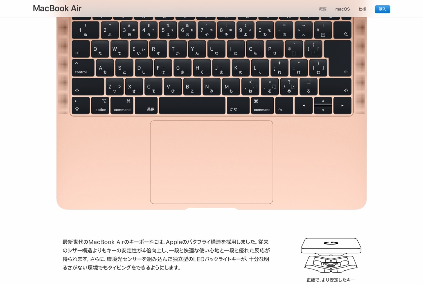 MacBook Air (Retina, 13inch, 2018)のキーボード