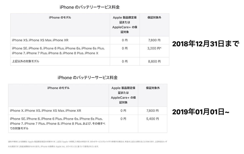 2019年01月01日からのiPhoneのバッテリー交換料金
