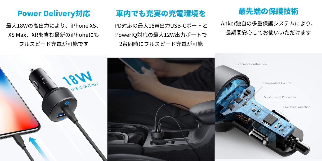 Anker PowerDrive PD 2