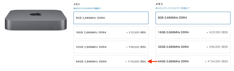 Mac mini (2018)のメモリアップグレード価格