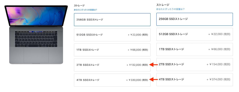 MacBook Pro (2018) 15インチのSSD価格