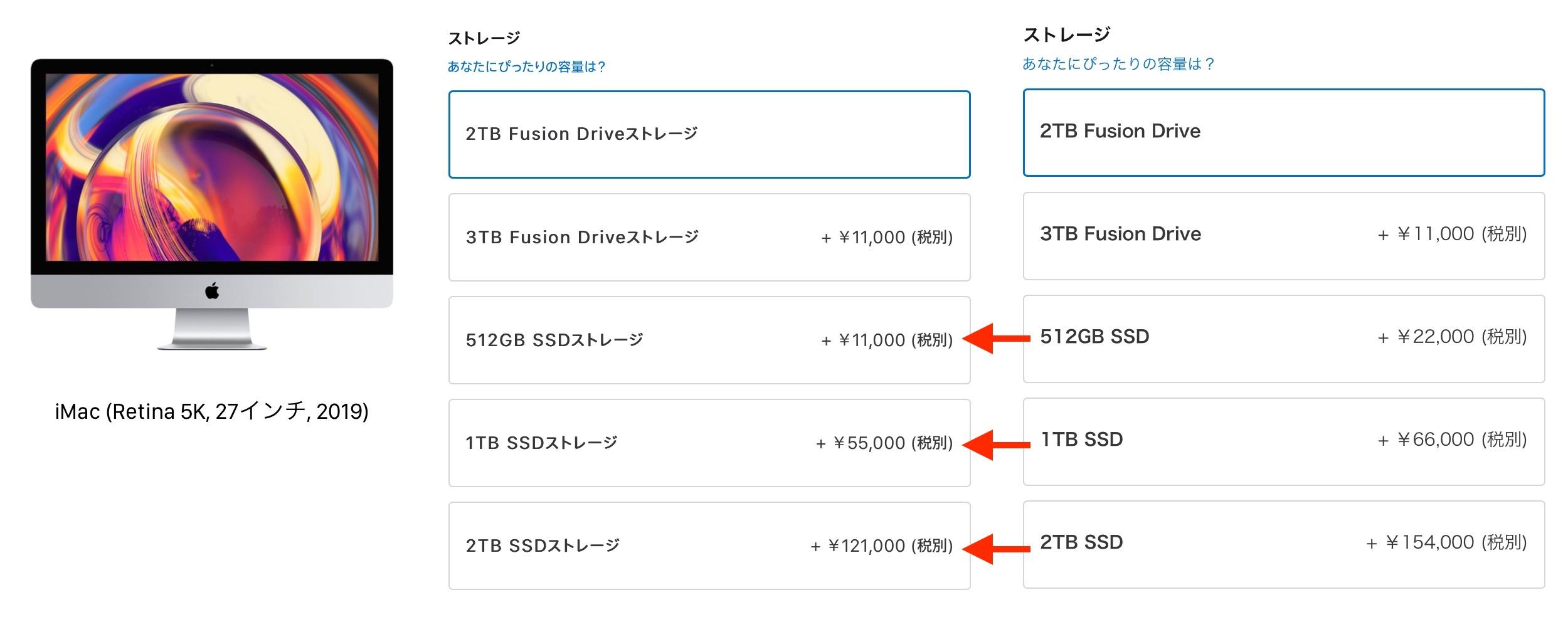 iMac 2019のSSD価格