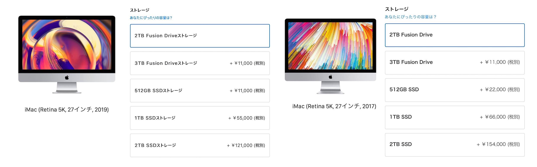 iMac (Retina 5K, 27インチ, 2019)のSSD
