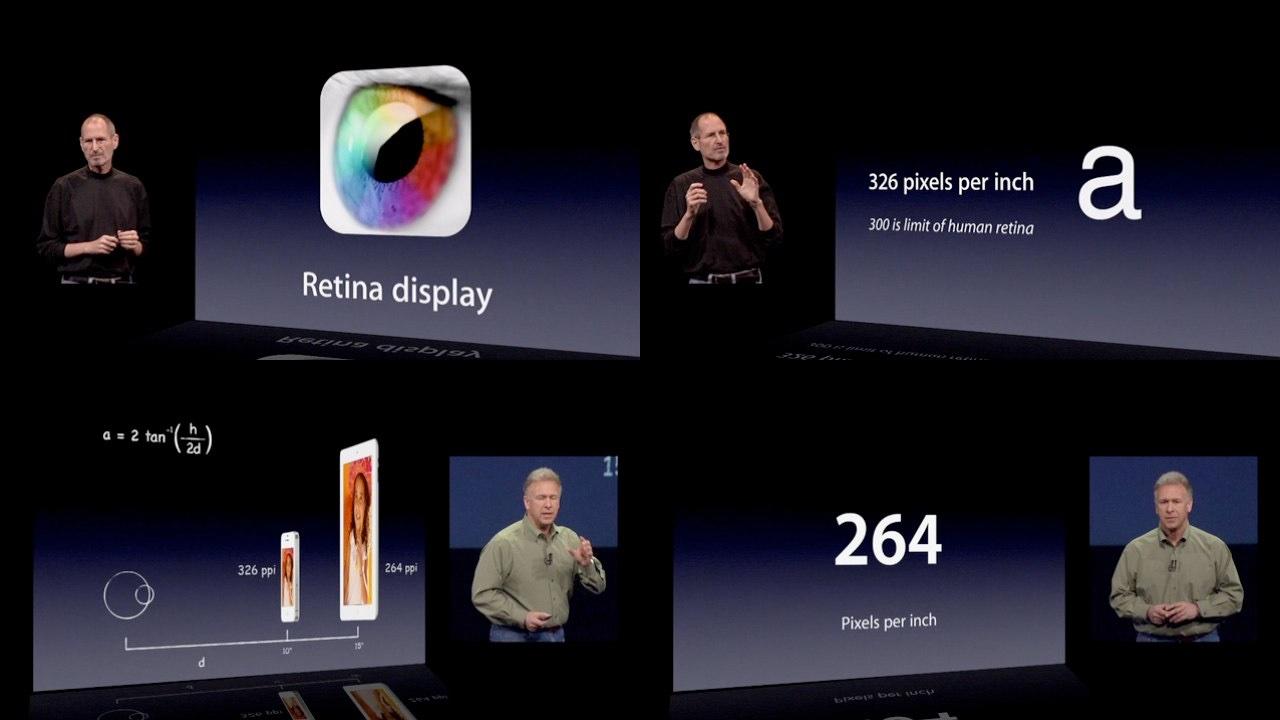 AppleのRetinaの定義
