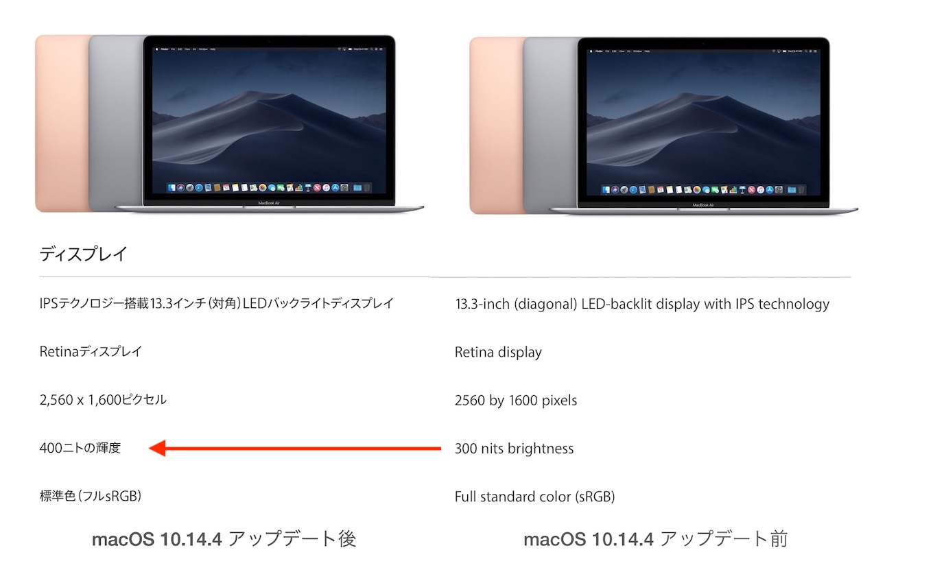 MacBook Air (Retina, 13inch, 2018)の400ニト