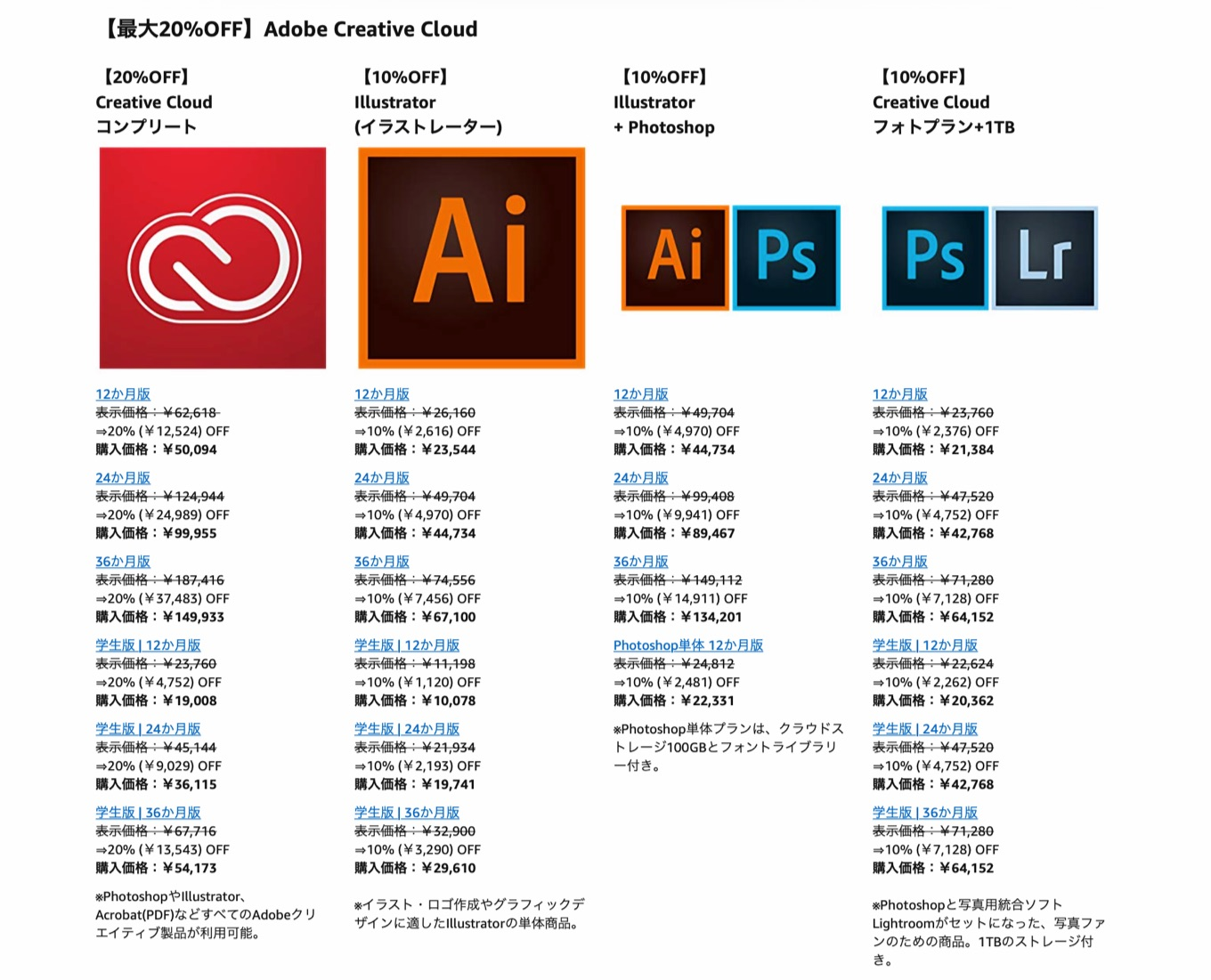 【最大20%OFF】Adobe Creative Cloud