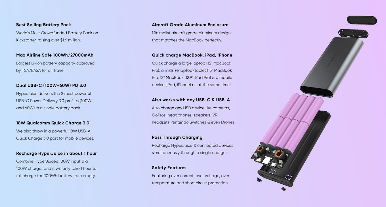 HyperJuice 130W USB-C Batteryの機能