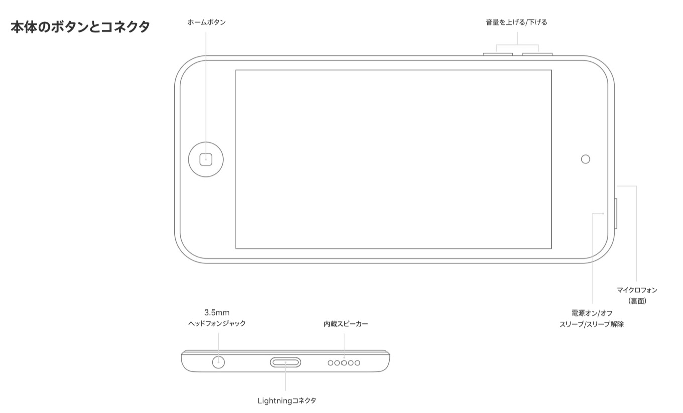 iPod touch (第7世代)