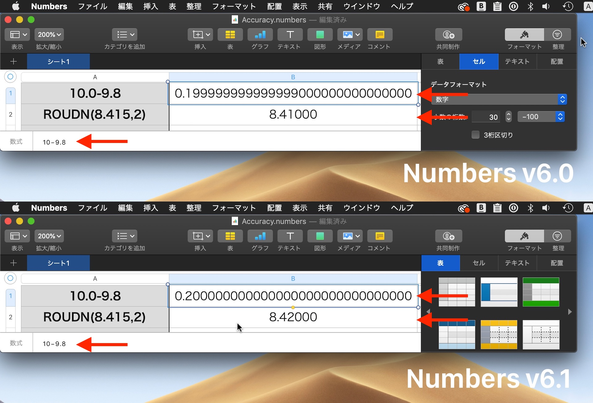 128-bit Decimal Floating Point (DFP) encoding