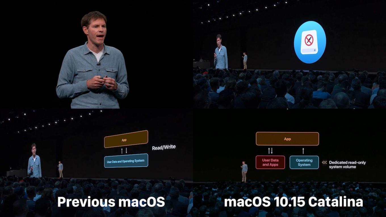 macOS 10.15 Catalinaのシステムファイル構成