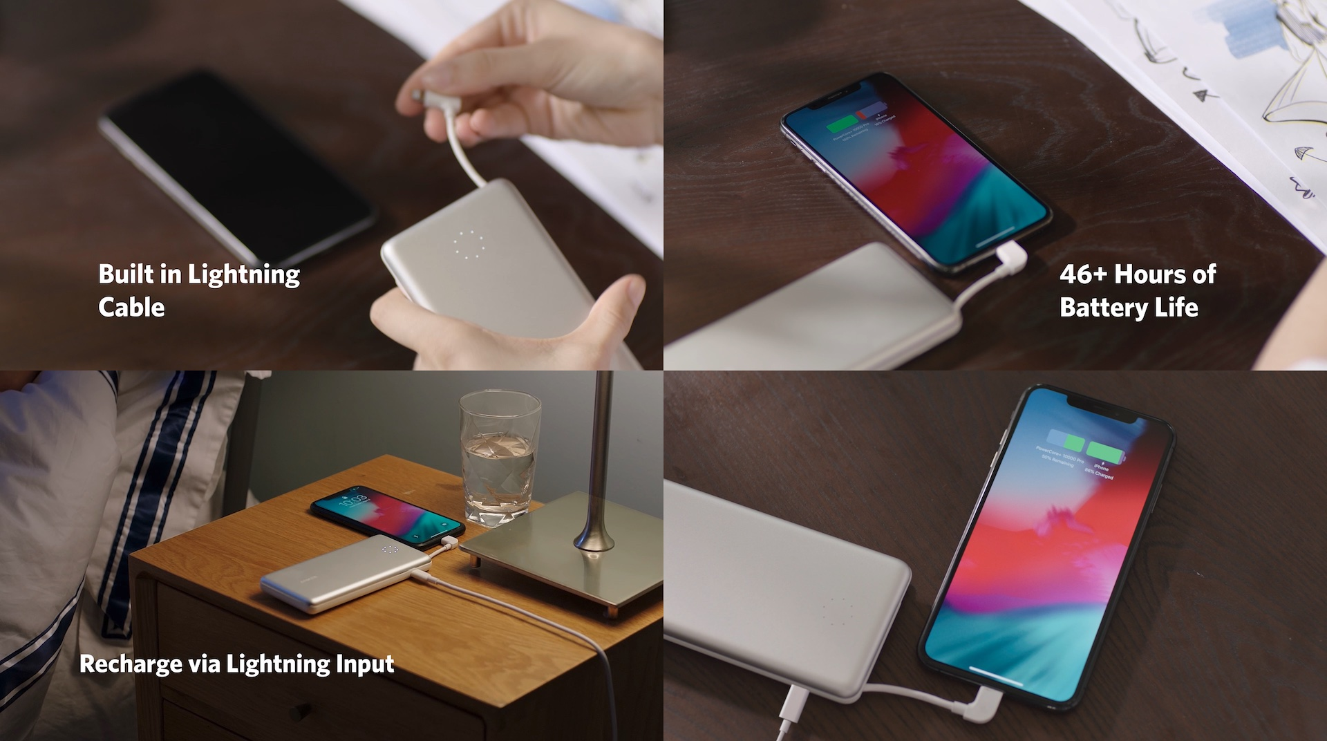 Anker PowerCore+ 10000 Pro Portable Chargerの機能