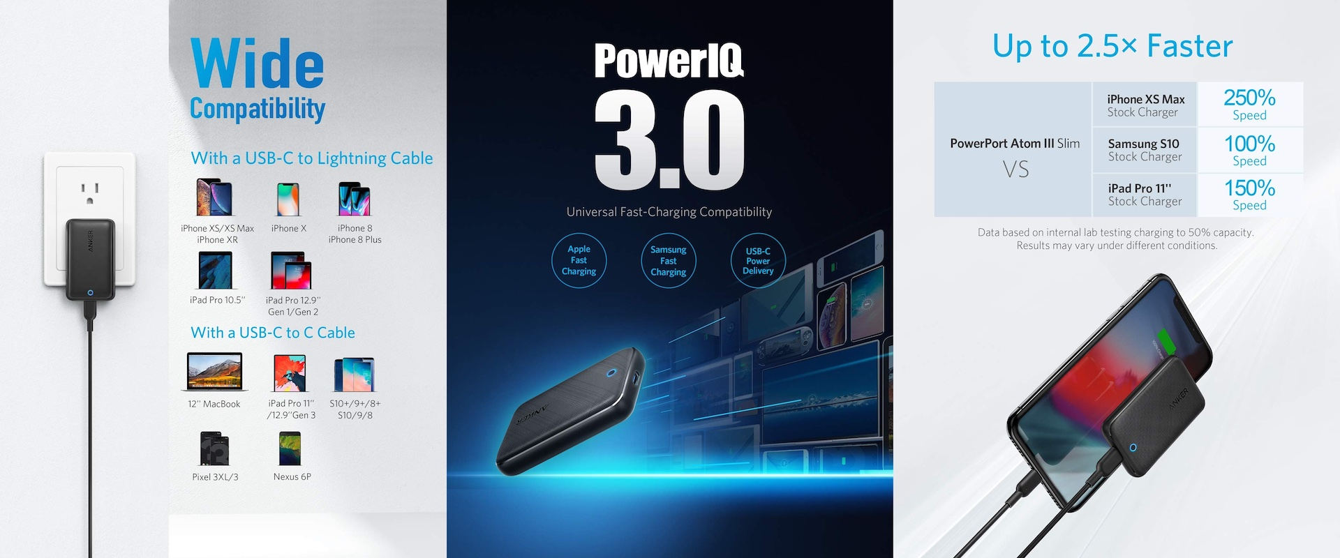 Anker PowerPort Atom III SlimのPIQ3