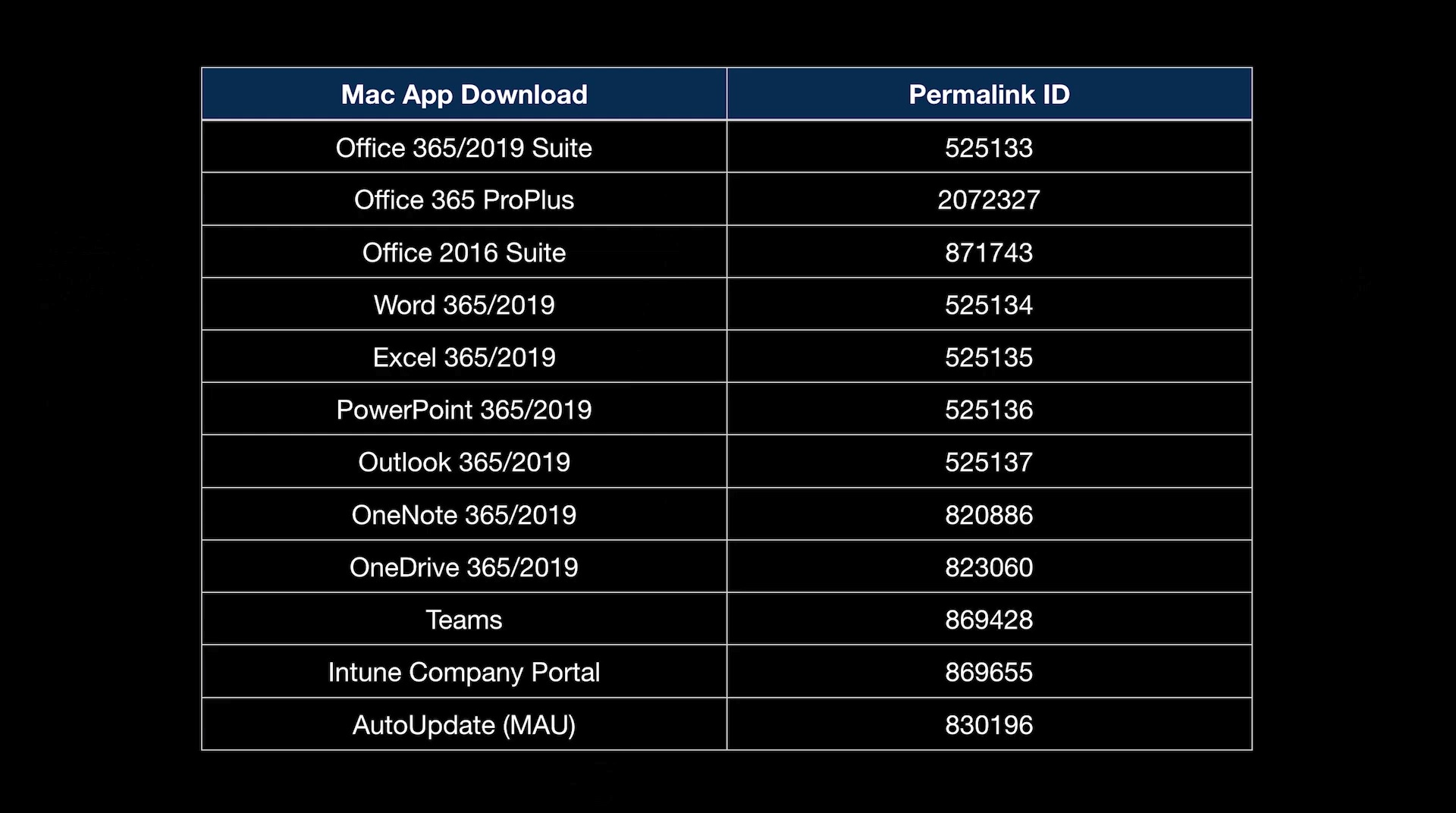 Control Office for Mac with Terminal download permalink id