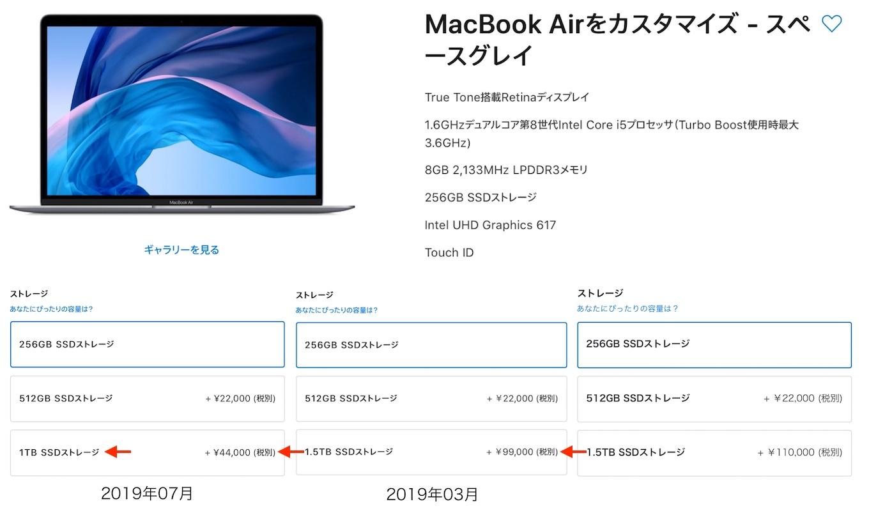 MacBook Air (Retina, 13-inch, 2019)のSSD価格