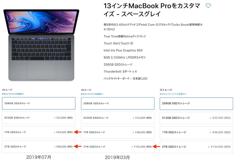 MacBook Pro (2019)のSSD価格