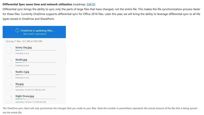 OneDrive for Macの差分同期