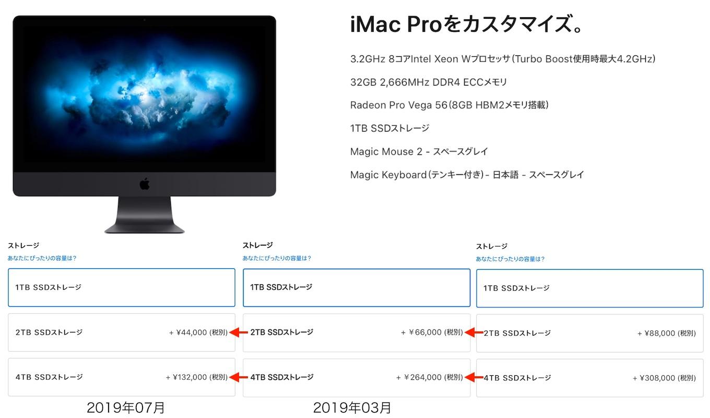 iMac Pro (2017)のSSD価格