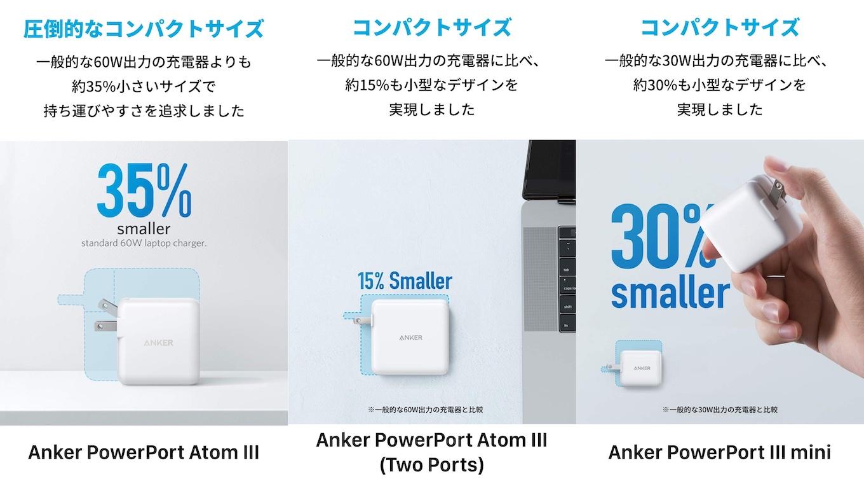 Anker PowerPort Atom III のサイズ