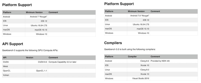 Geekbench 5のシステム要件