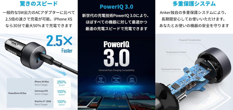 Anker PowerDrive III Duo