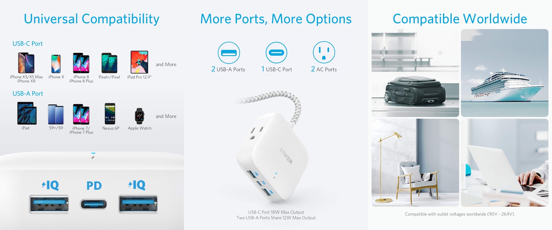 Anker PowerPort Strip PD 2 mini