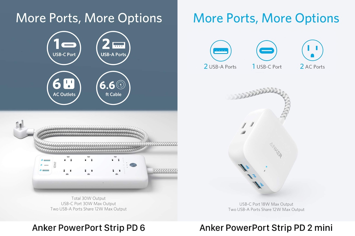 Anker PowerPort Strip PD 6とPD 2 mini