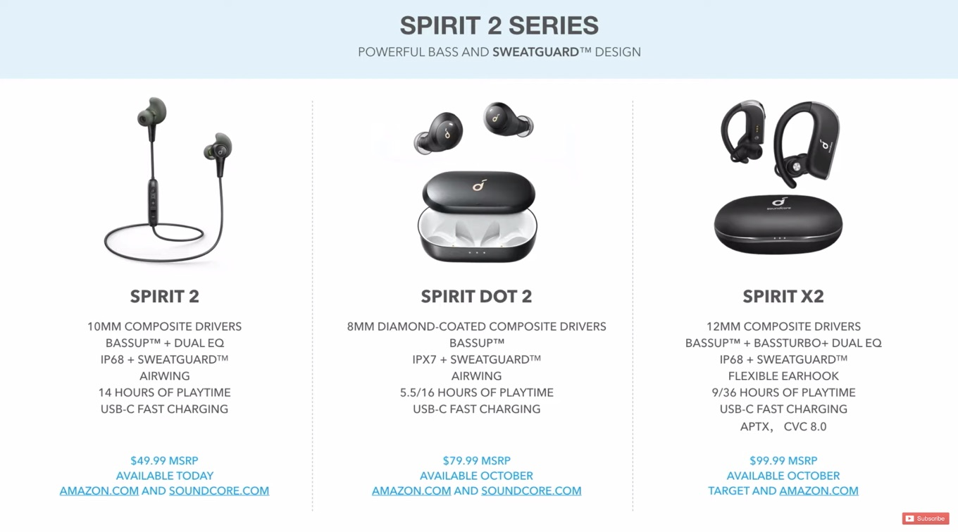 Anker Soundcore Spirit 2
