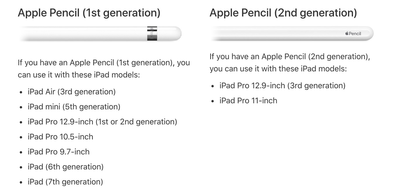 Apple PencilをサポートしたiPad