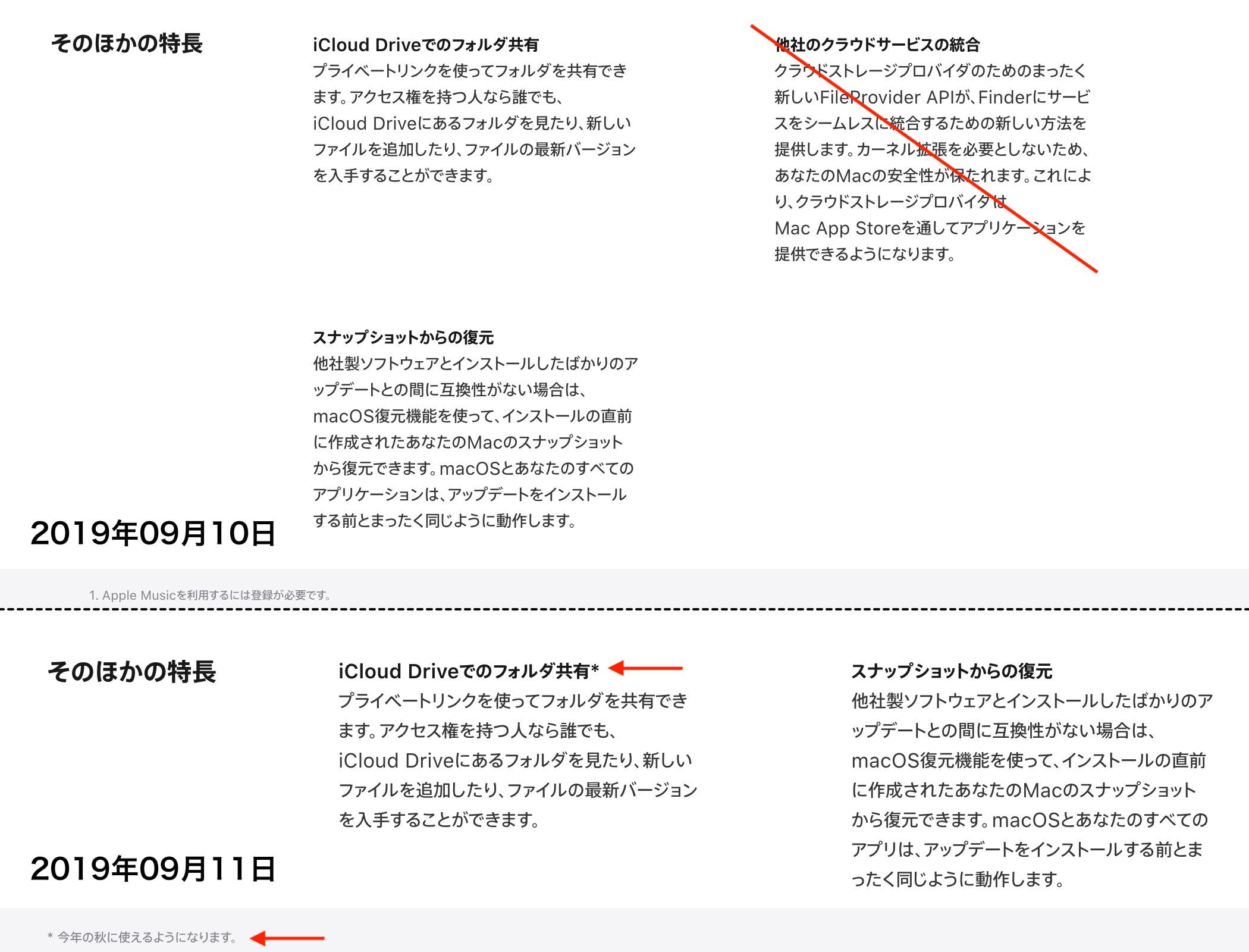 iCloud Drive folder sharingは2019年秋