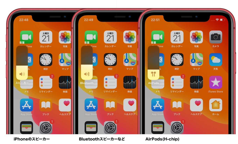 iOS 13のボリュームインジケータ