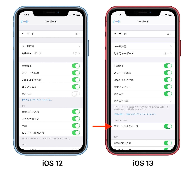iOS 13のスマート全角スペース
