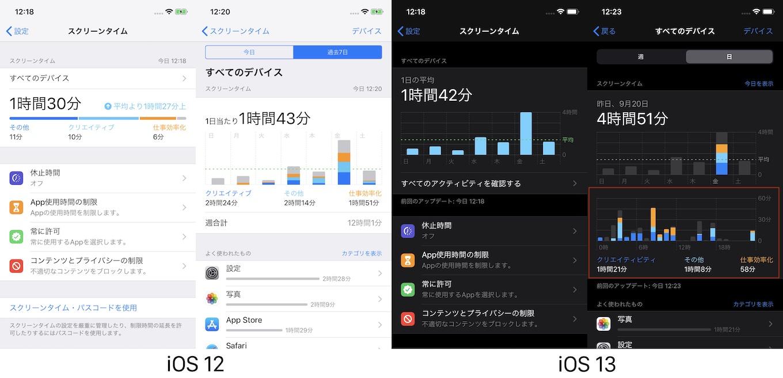 iOS 13のスクリーンタイム