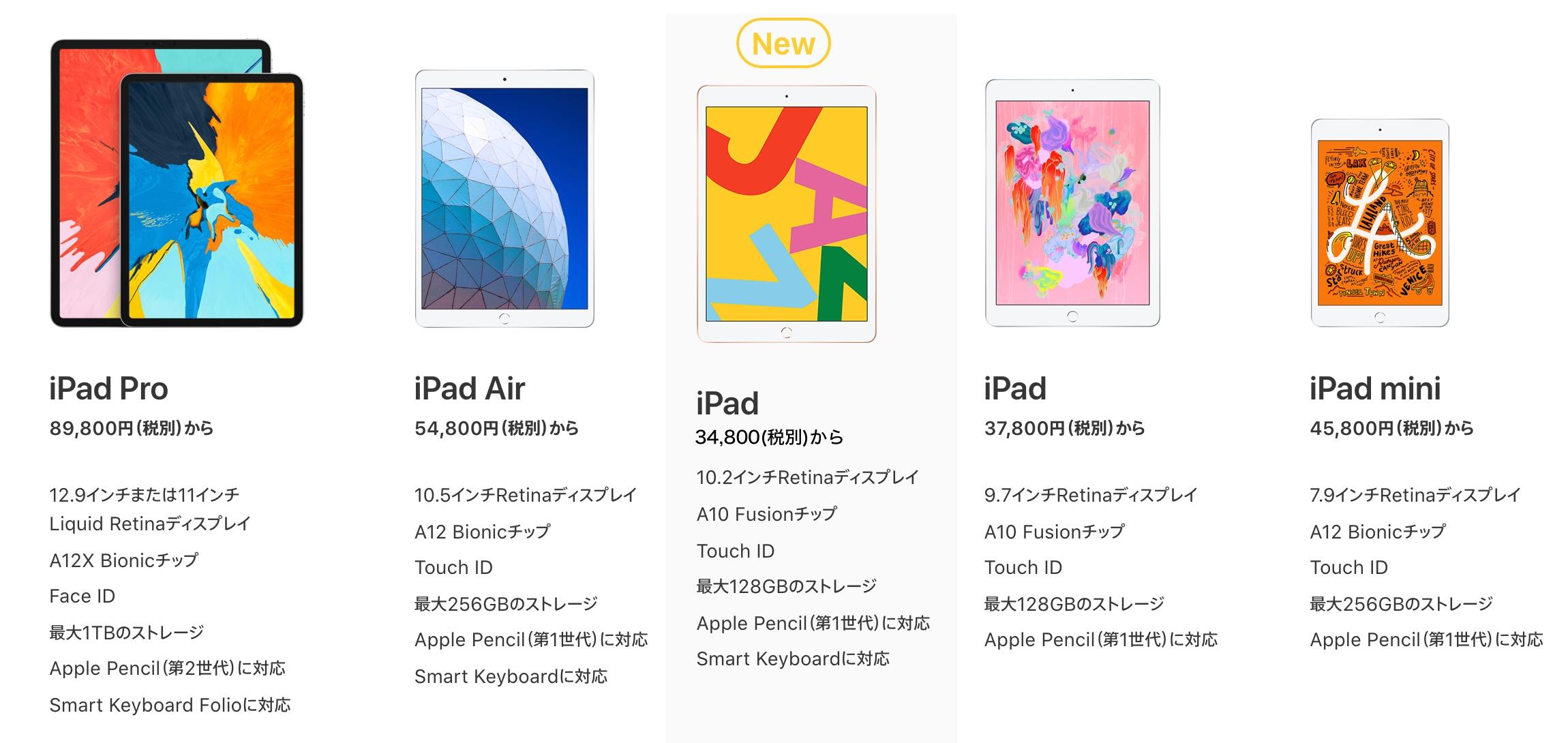 iPad 2019のラインナップ
