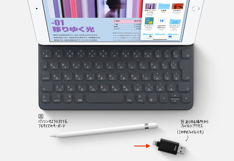 10.2インチディスプレイを搭載した「iPad (第7世代)」